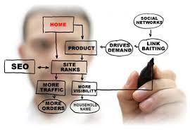 SEO marketing, small business