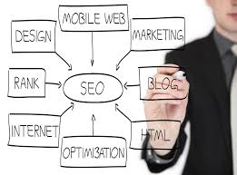 Small Business Marketing, SEO